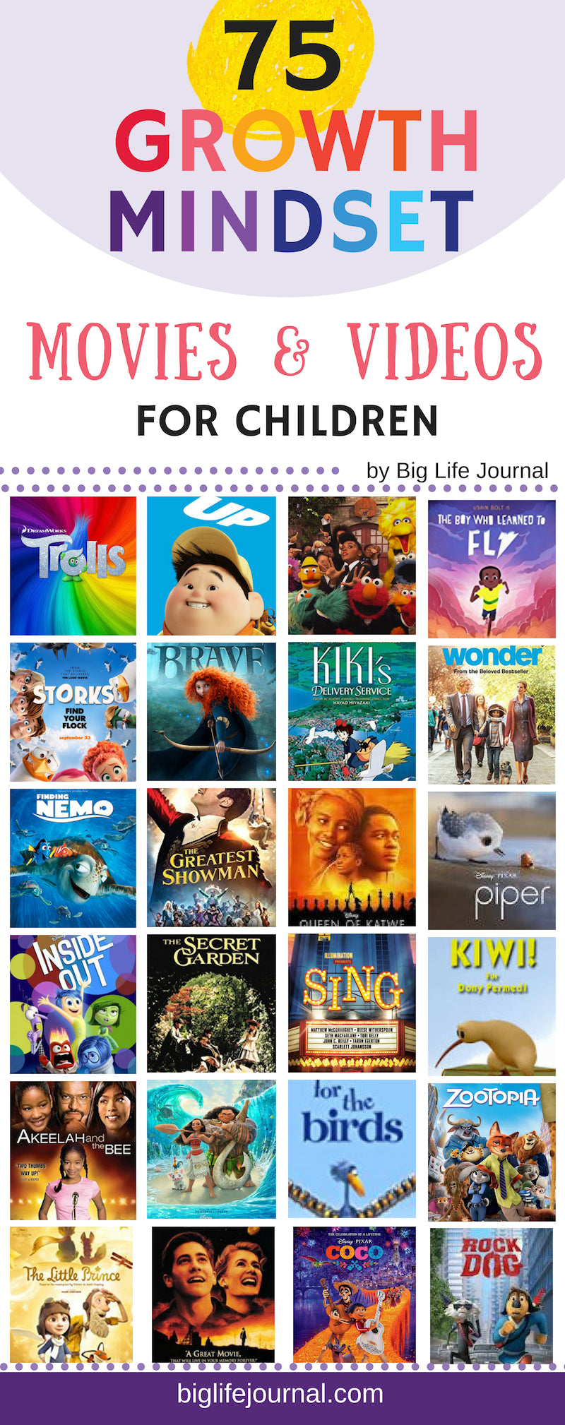 growth mindset movies kids adults