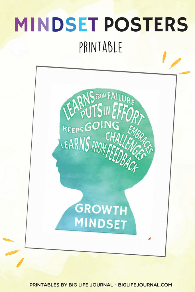 growth fixed mindset poster