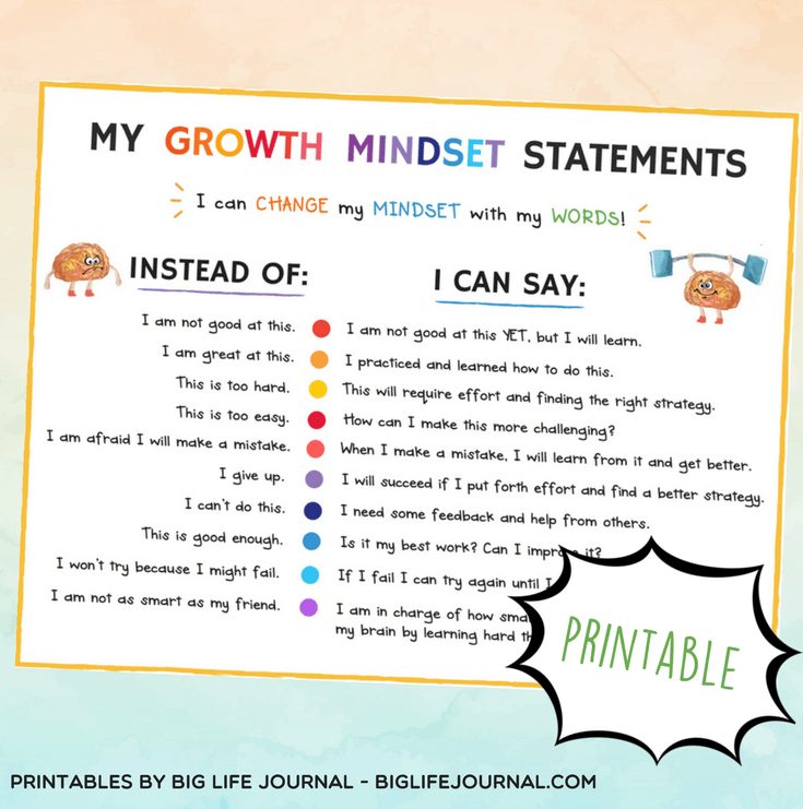 growth mindset statements classroom home kids