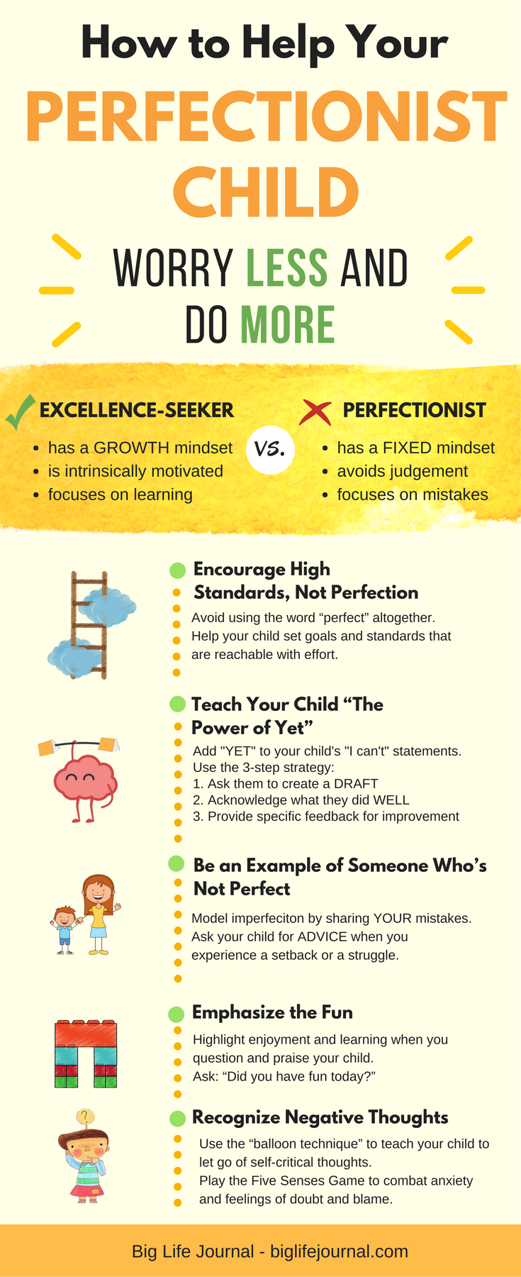Academic Anxiety How Perfectionism And >> 5 Effective Ways To Help Your Perfectionist Child Big Life