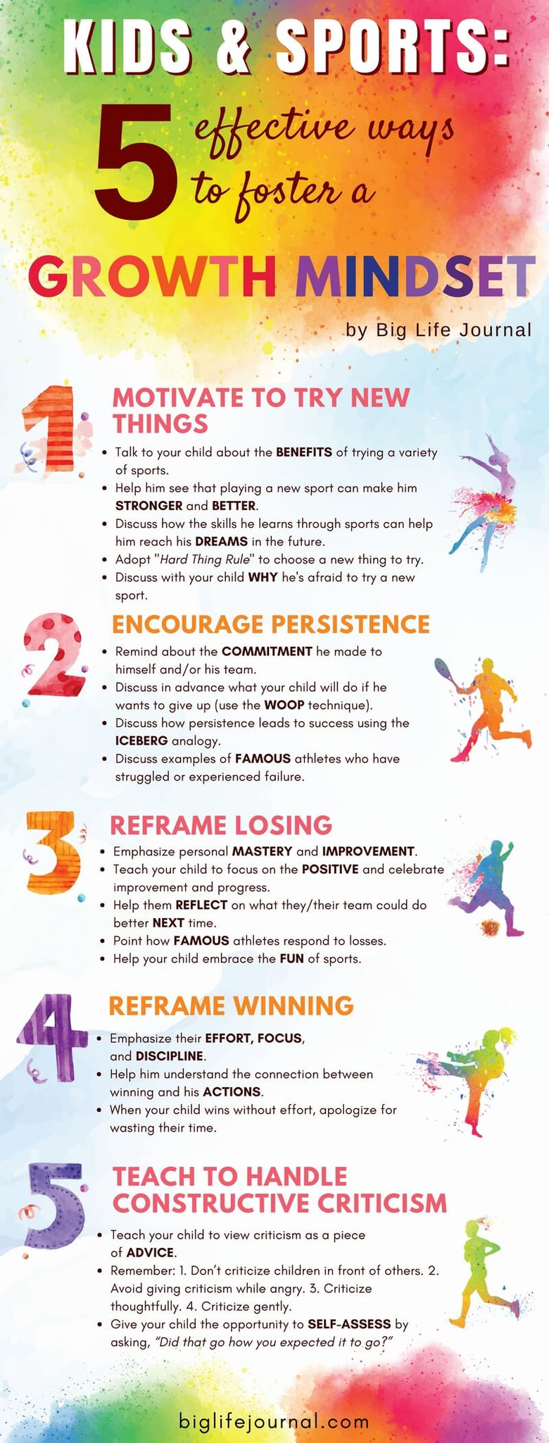 Discover 5 effective techniques to help your child develop a growth mindset in sports.