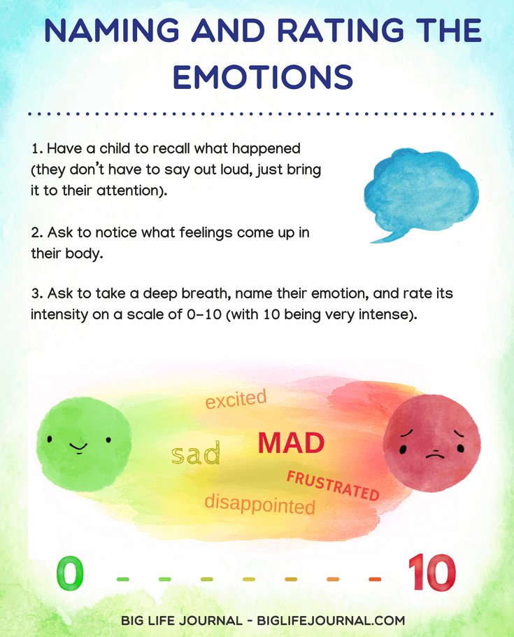naming and rating emotions EFT - big life journal