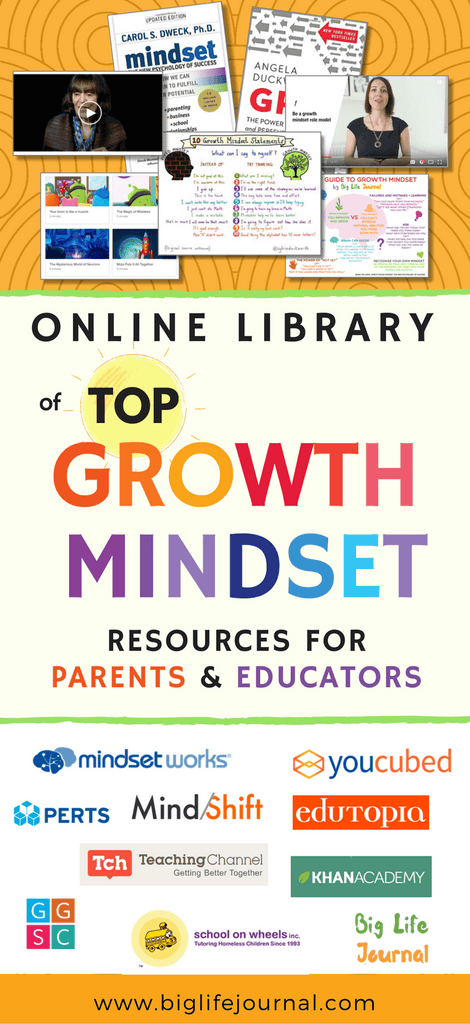 Online Library Of Top Growth Mindset Resources For Parents And Educators This Resource Is LIVE