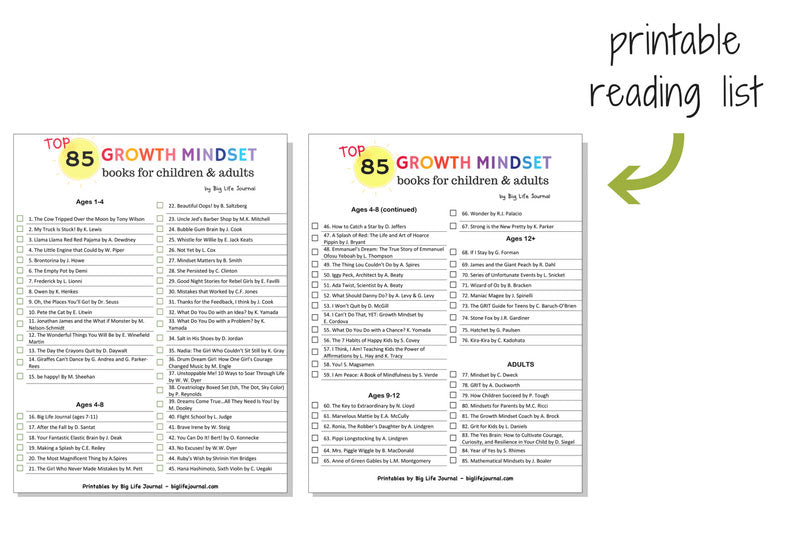 Top 85 growth mindset books for children and adults big life journal top 80 growth mindset reading list printable big fandeluxe Image collections