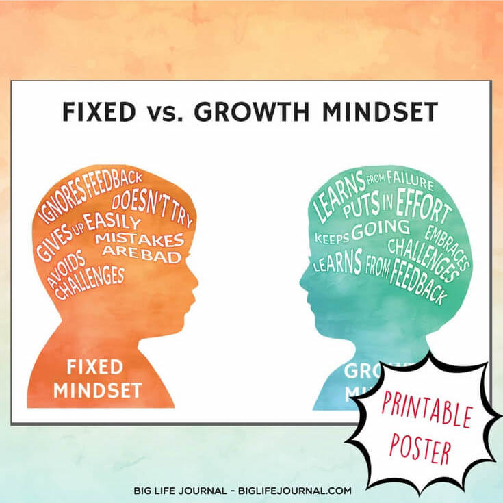 printable growth mindset poster kids