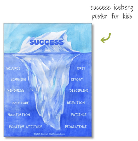 Success iceberg poster for children by Big Life Journal. Classroom or homeschool.