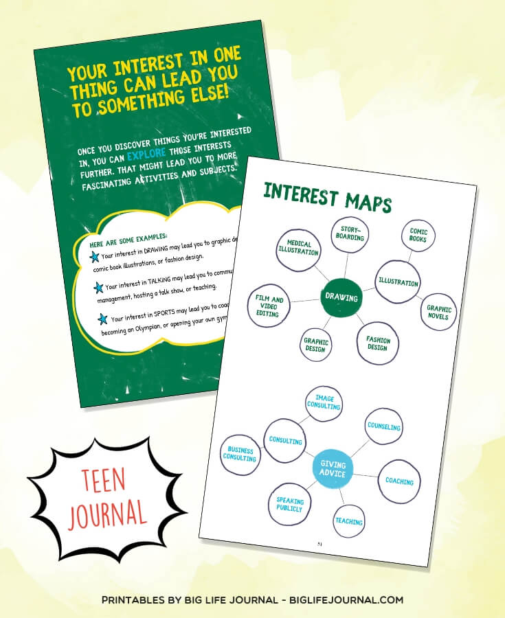 teen journal interest map