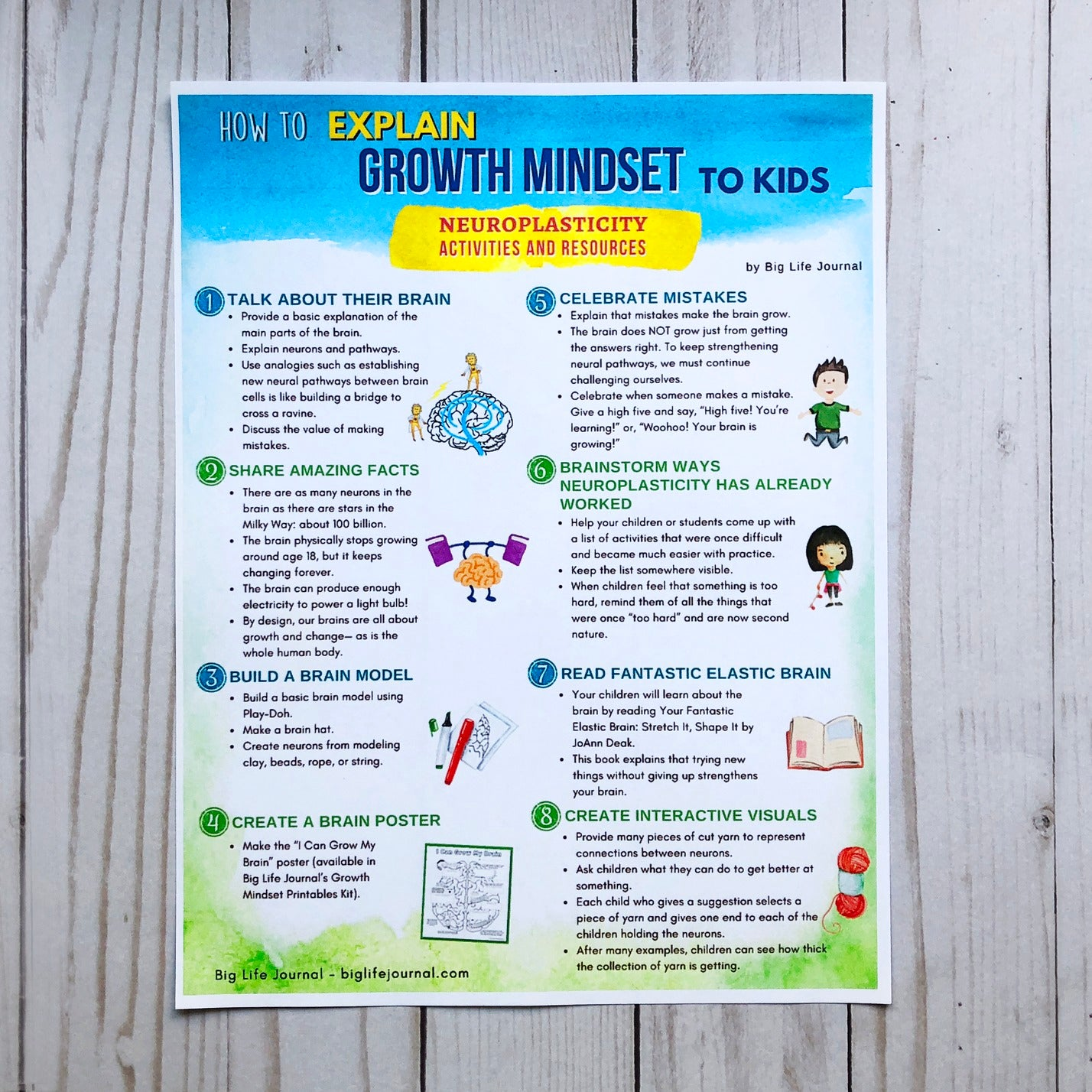 Growth Mindset Printables Kit Pdf Ages 5 11