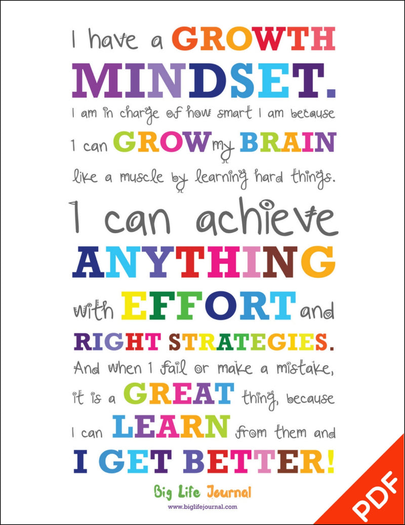 picture regarding Printable Poster identified as Advancement Mentality Poster (PDF)