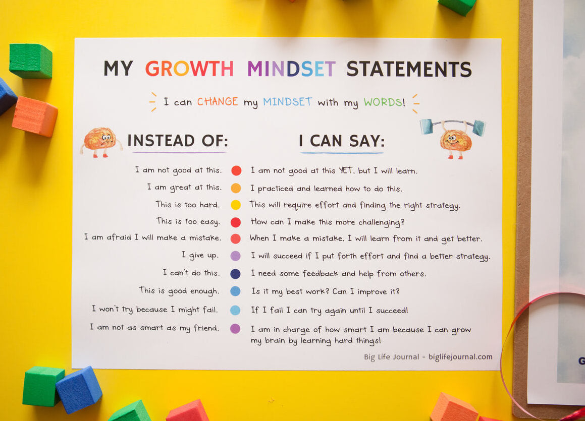 image about Printable Journal named Development Frame of mind Printables Package PDF (ages 5-11)