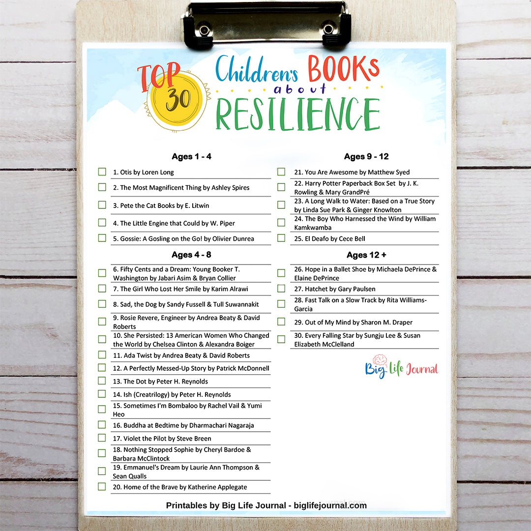 Resilience Kit PDF (ages 5-11)