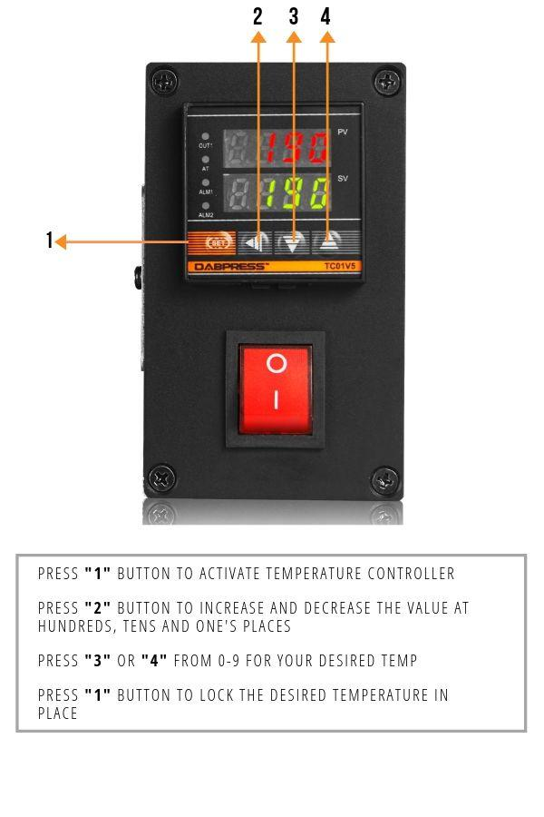 PID Controller Calibration - Dabpress