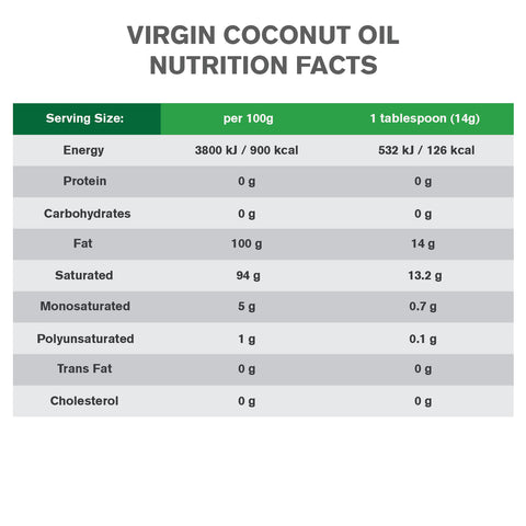 Nutrococo Virgin Coconut Oil 250ml - Living Proof