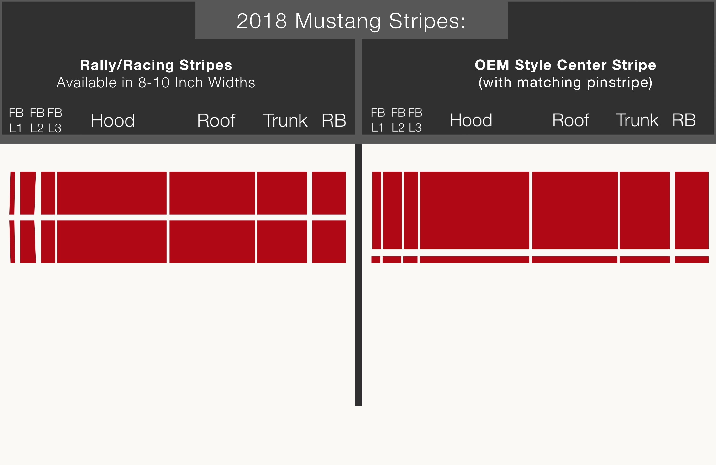 2018 Mustang Stripes and Decals for Ford s550 OEM Style Matte Black White Glossy