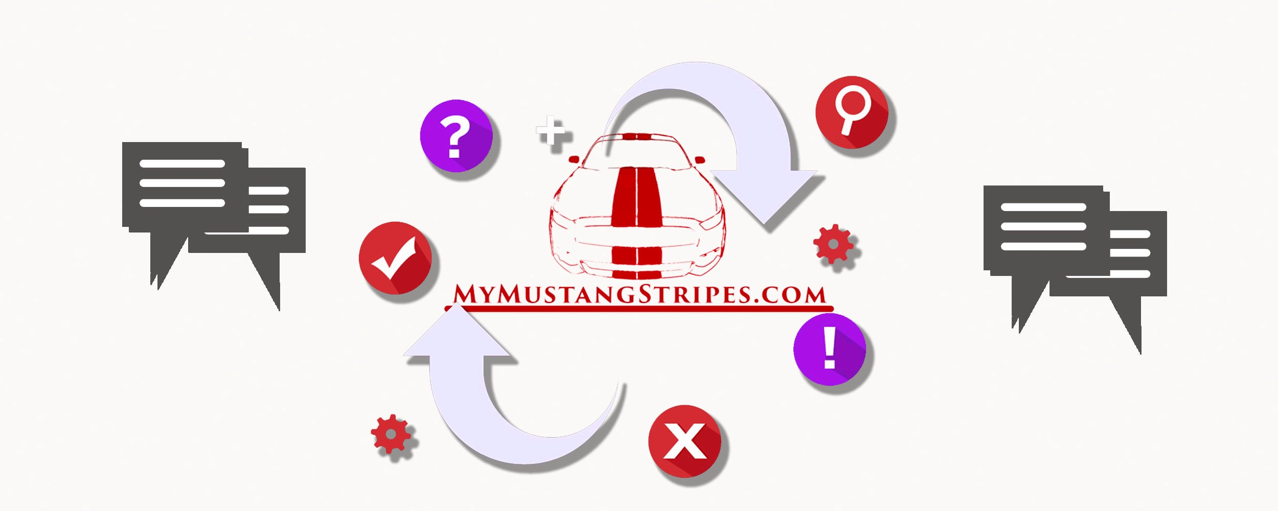 FAQ Frequently Asked Questions MyMustangStripes