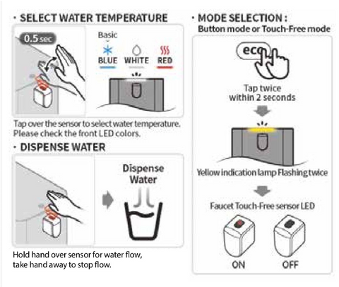 Awesome Water Contact Free Instructions