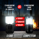 GearLight S1300 LED Lantern