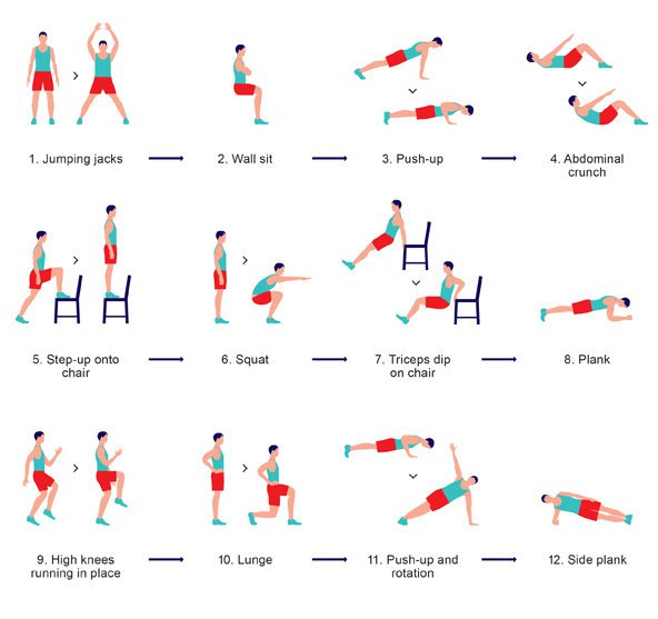 Seven Minute Workout 12 Poses