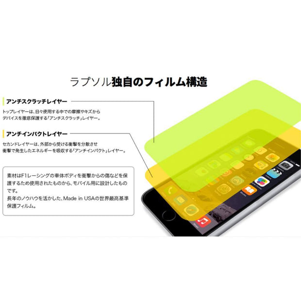 ラプソル ULTRA Screen Protector System - FRONTオンリー for iPad Air2