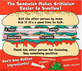 Sandwich Approach to Criticism Poster