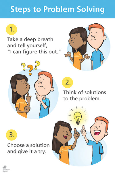 Steps to Problem Solving Poster