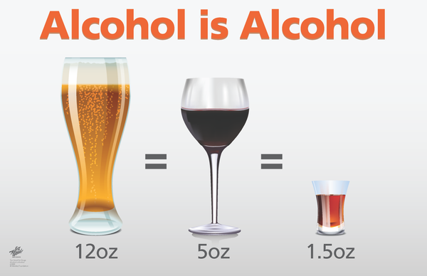 Alcohol is Alcohol Poster