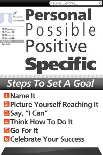 Goal Setting Model Poster - Grade 8 & High School