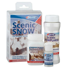A Scenic Snow kit for dollhouses.