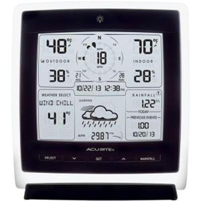 AcuRite Pro 5 in 1 Weather Station