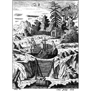 Depiction of the ancient pine tar dale in Scandinavia shows essential tools and the drain with tar barrel. Juvelius, 1747