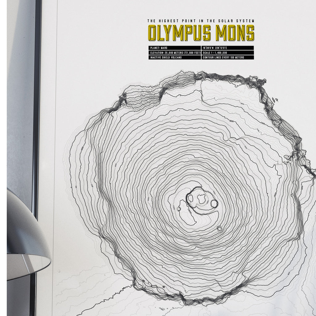 Olympus Mons Contour Map