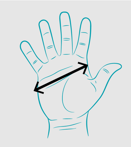 Diagram for measuring the width of hand for glove sizing