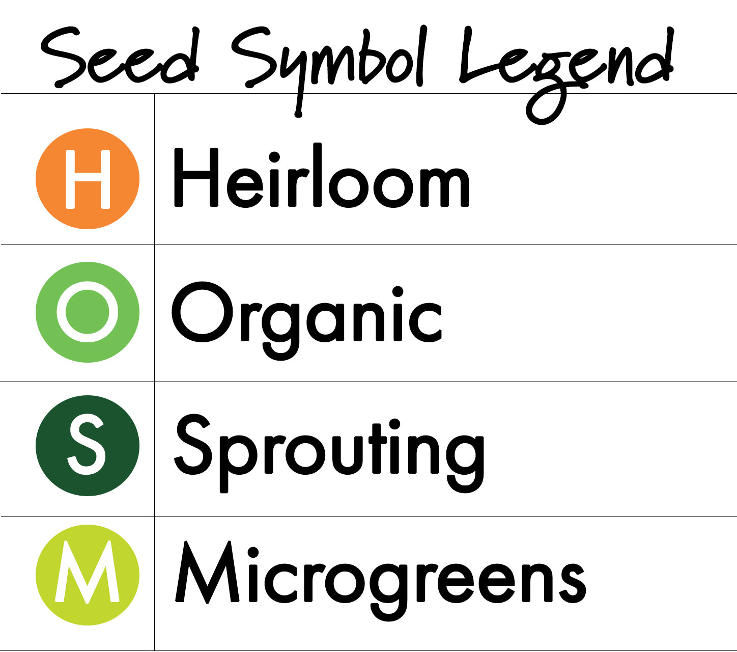 get to know your seeds: a seed type guide