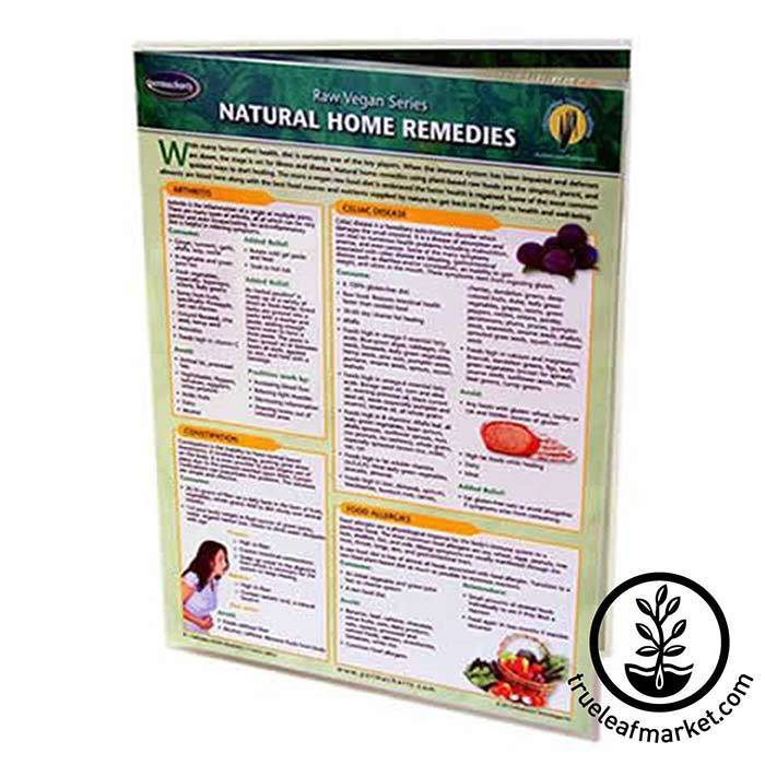 Natural Home Remedies by Mindsource