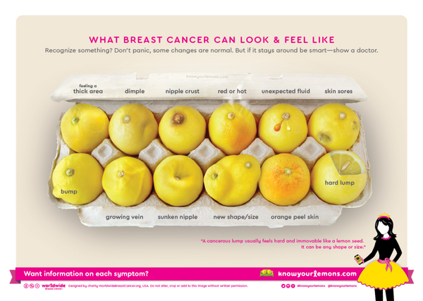How breast cancer can look and feel
