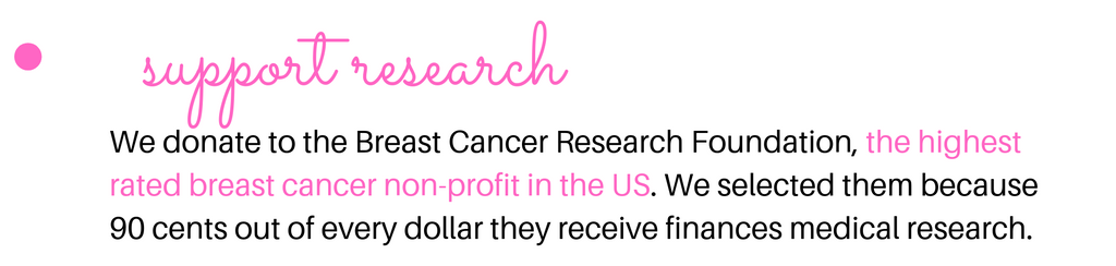 support breast cancer research apollo tools