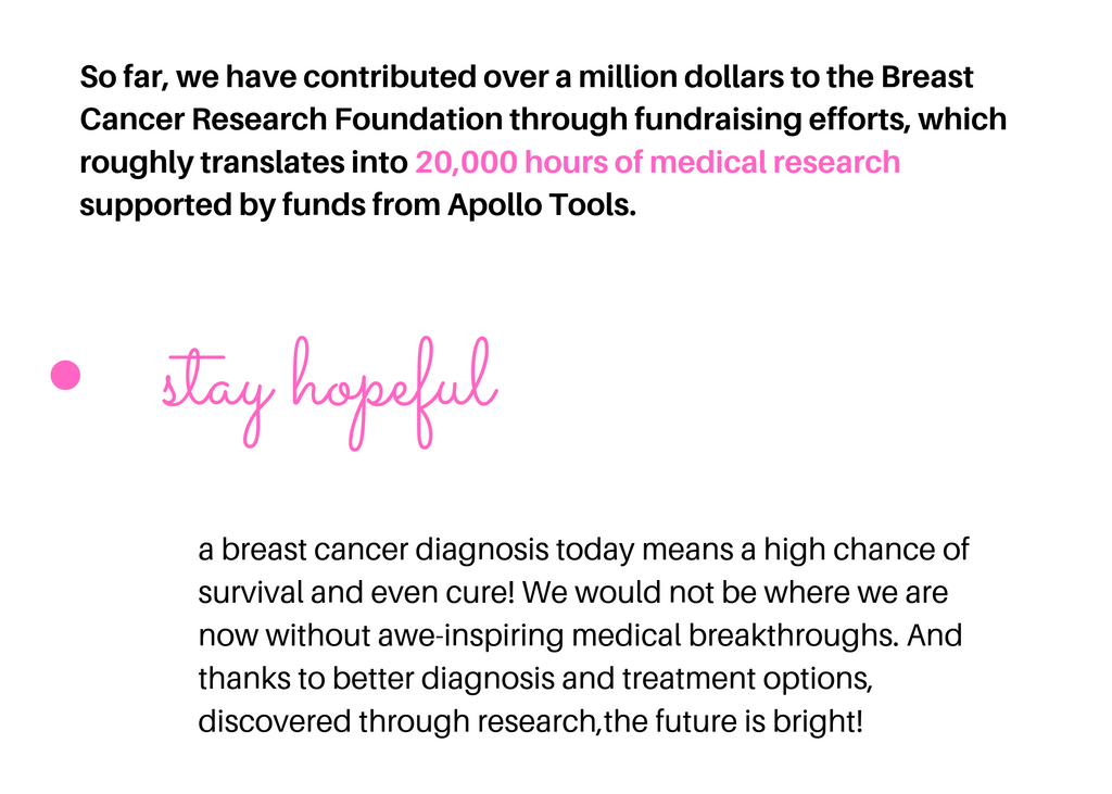 stay hopeful breast cancer research apollo tools