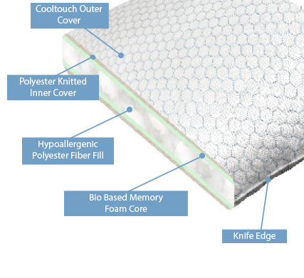 Ice Blue Low Profile Pillow