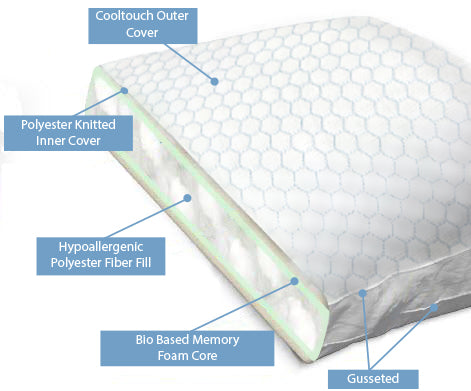 Ice Blue High Profile Pillow