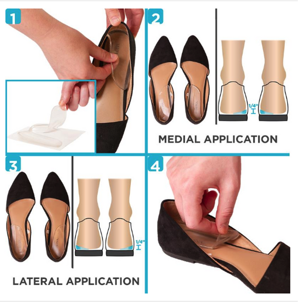 How to use OA Wedge Insole