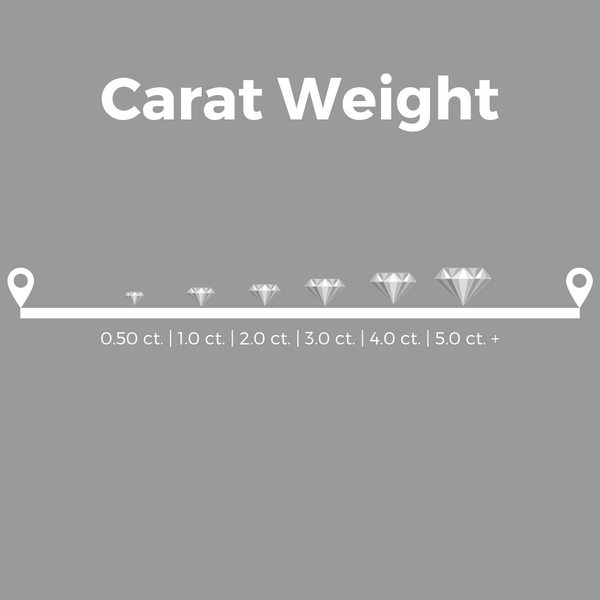 4Cs of Diamonds - Carat Weight - Soha Diamond Co.