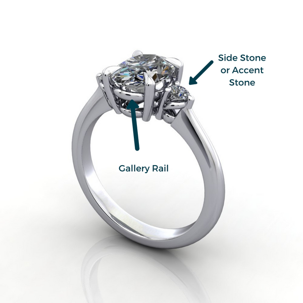 Anatomy of a ring gallery rail