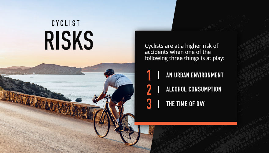 cyclist risks accidents graphic