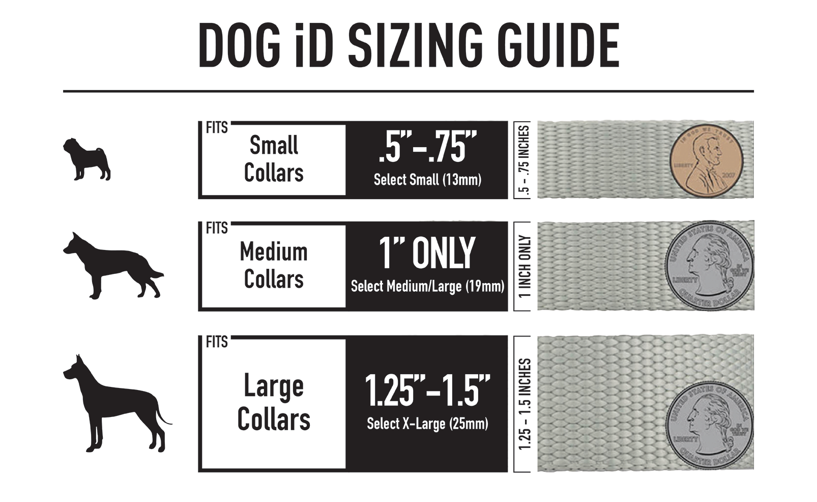 Dog ID Sizing Chart