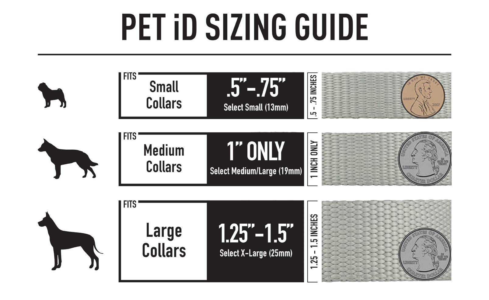 Pet ID Sizing Chart