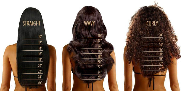 Wig Length Guide African American Wigs