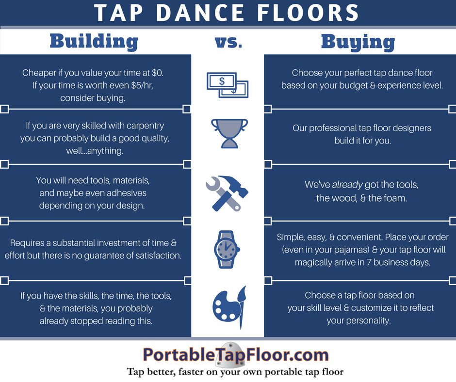 diy tap dance floor portable