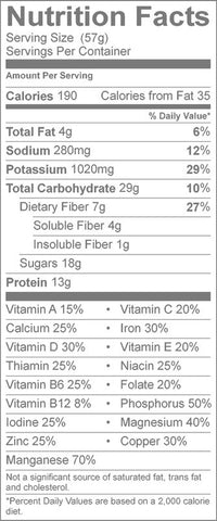 Coffee Nutritional Facts
