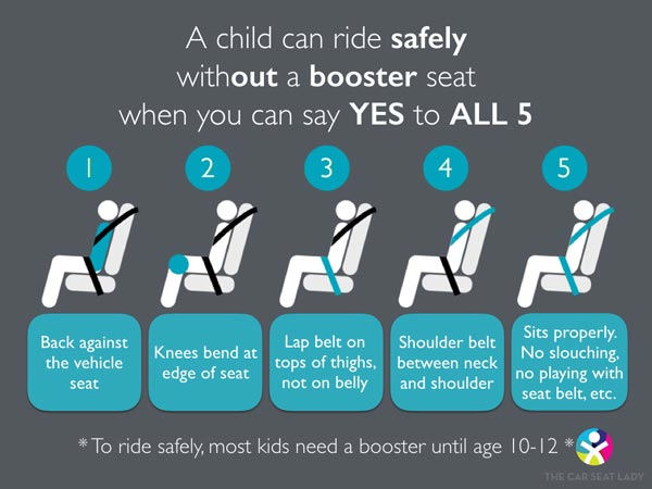 When is my child seat belt ready