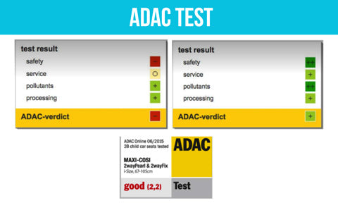 ADAC-Safety-Rating-Certificate